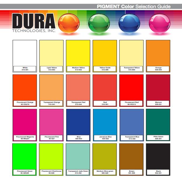 Dura Kote Gel Coats Vibrant Durable Gel Coats